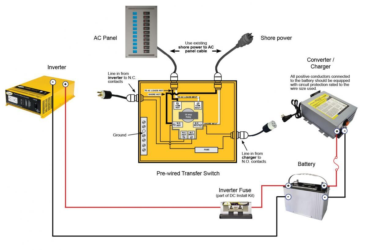 how to wire generator to house with transfer switch