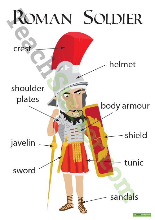 Roman Soldier With Labels Worksheet Teaching Resource Teach Starter Roman Soldiers History Teaching Resources Roman