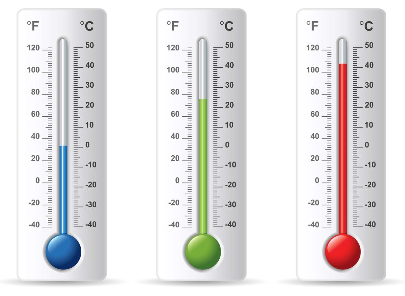 Thermometer Readings