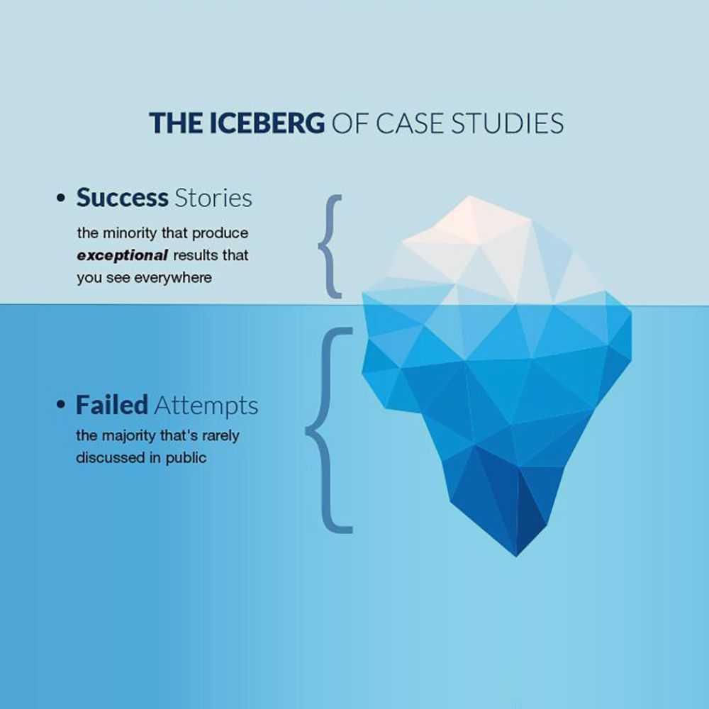 infographic the iceberg of case studies success stories vs infographic the iceberg of case studies success stories vs failed attempts