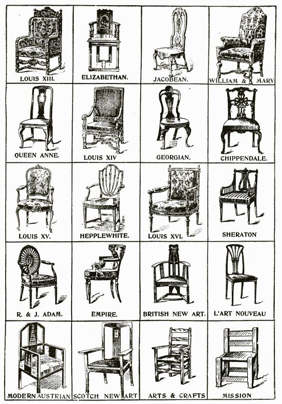 Types Of Chairs Furniture Styles Period Furniture Antique