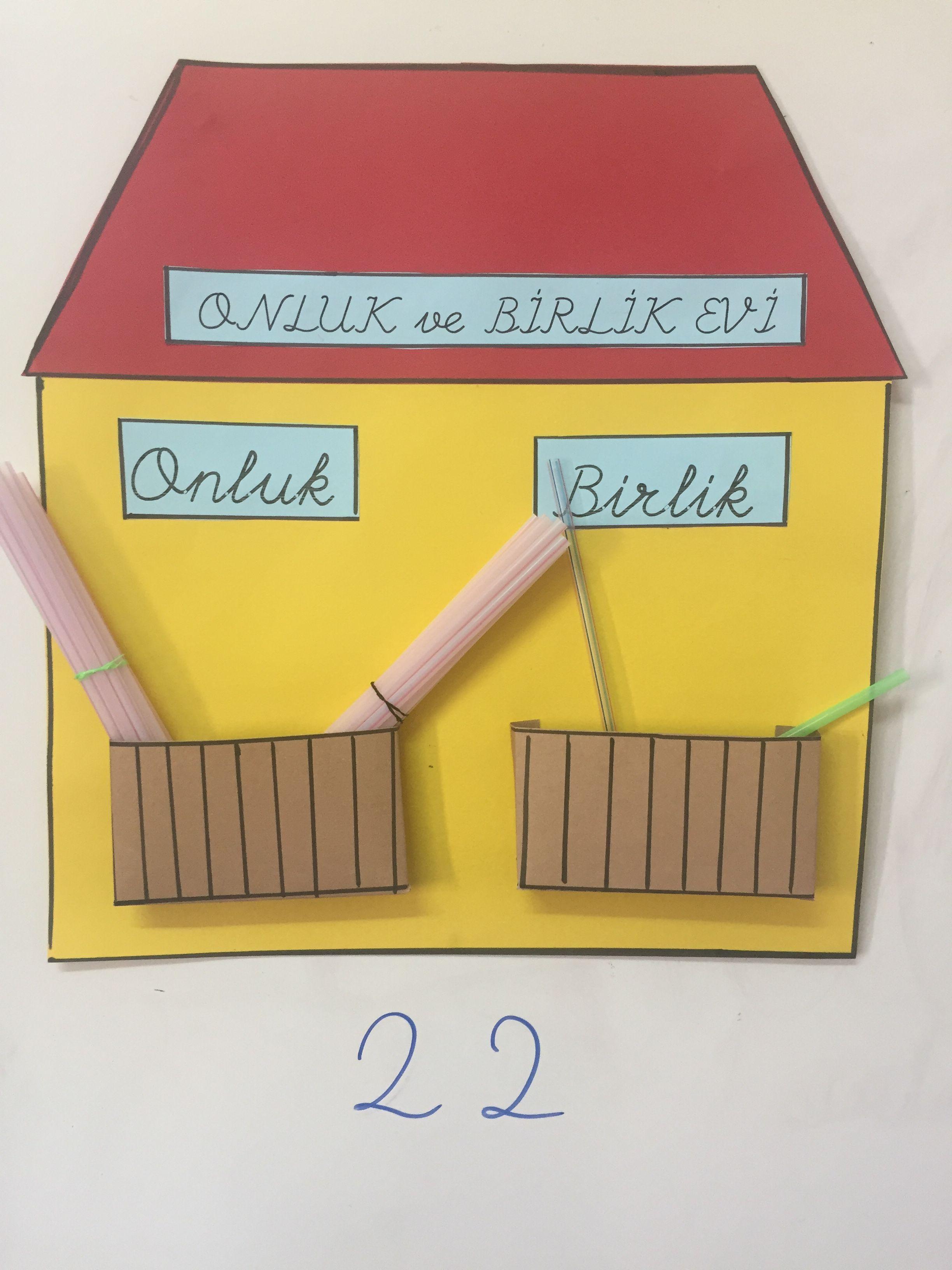 Onluk Birlik Evi Eğitim Preschool Activities Teaching Aids Ve