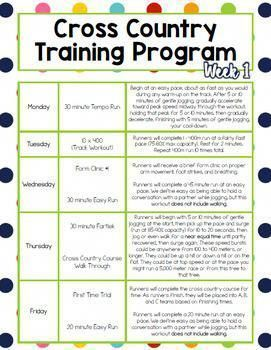 Detoxbath Detoxdrink Detoxkulit Detoxbottle Detoxshare Detoxschema In 2020 Cross Country Workout Cross Country Training Plan Cross Country Training Workouts