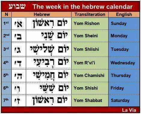 Hebrew, days of the week | Hebrew language words, Learn hebrew, Hebrew  lessons