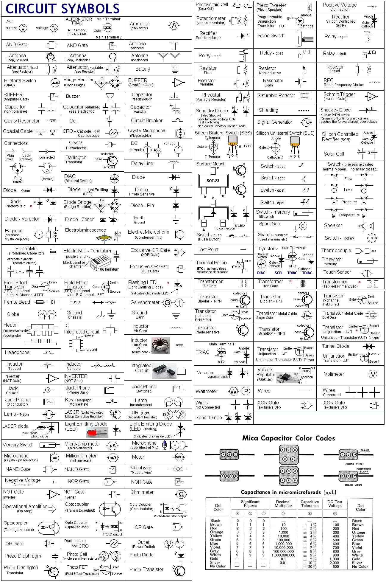 Schematic Symbols Chart | Electric Circuit Symbols: a considerably complete  alphabetized table .