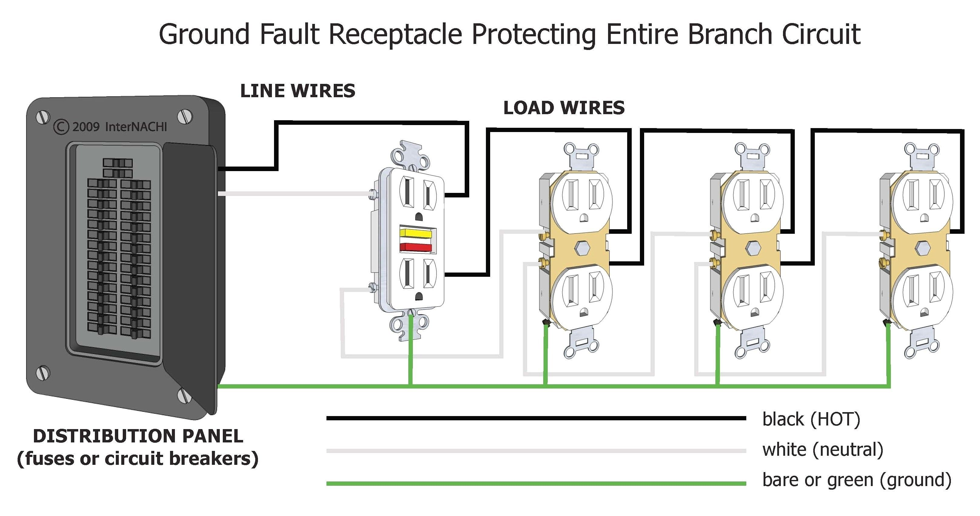 Circuit Breaker Panel Wiring Diagram Pdf New In 2020 Electrical Circuit Diagram Outlet Wiring House Wiring