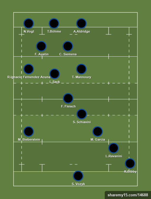 Nsu Rugby Formation Creator Sharemy15 Com Rugby Team Names Rugby Union