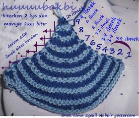 Photo of tığ işi,crochet,knitting,örgü,çarpı işi,hobiler,yaratıcılık,