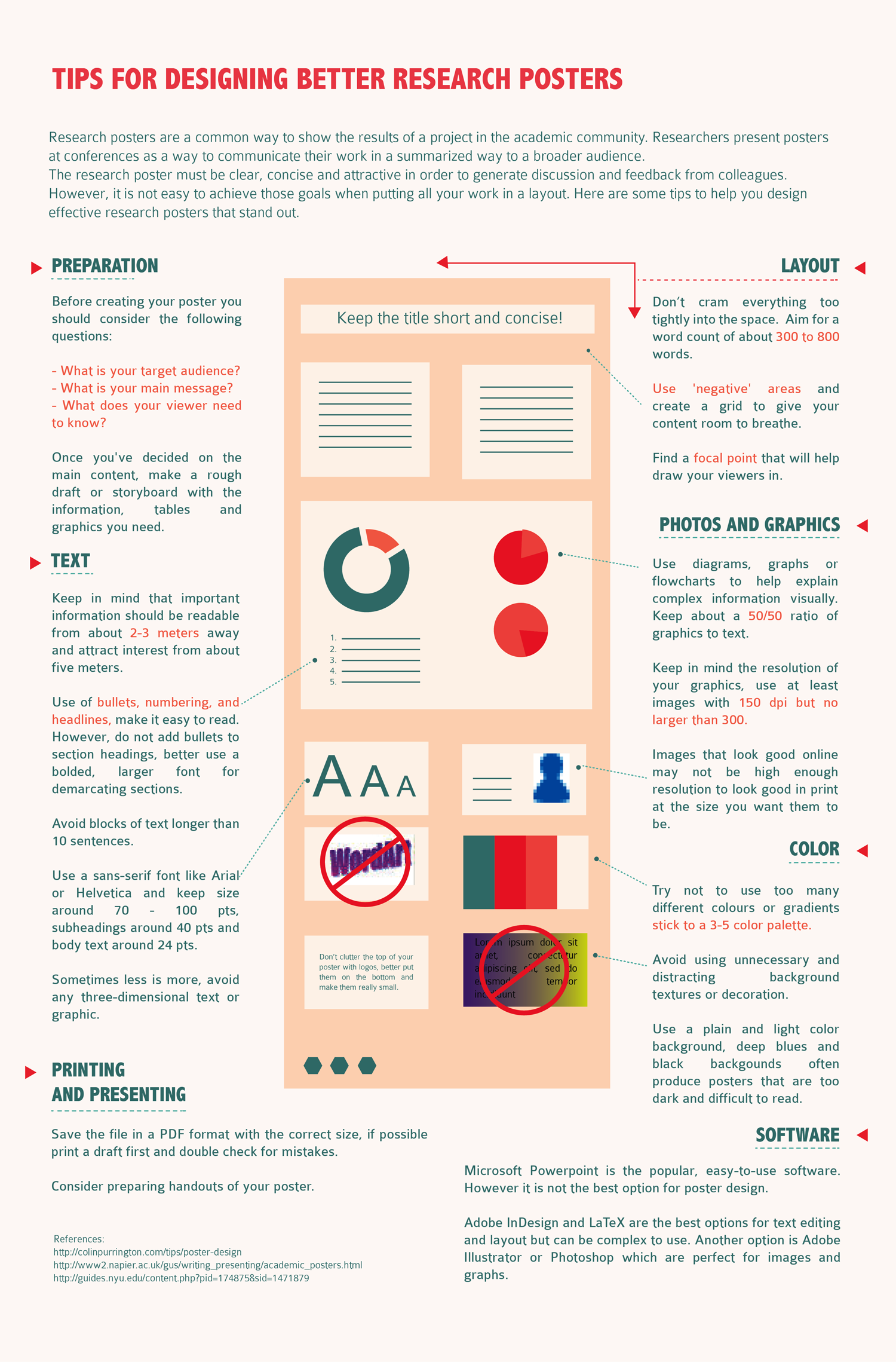 Poster Infographic Large 1500x2279