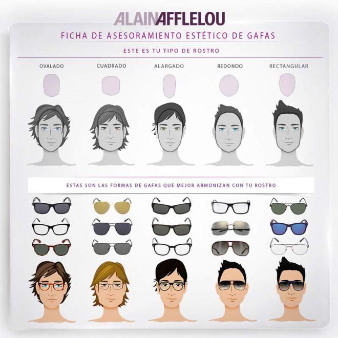 Infografía Ficha De Asesoramiento Estético De Gafas O Lentes De Sol Según Tu Tipo De Cara O Rostro Tipos De Cara Hombre Tipos De Cara Cara Hombre