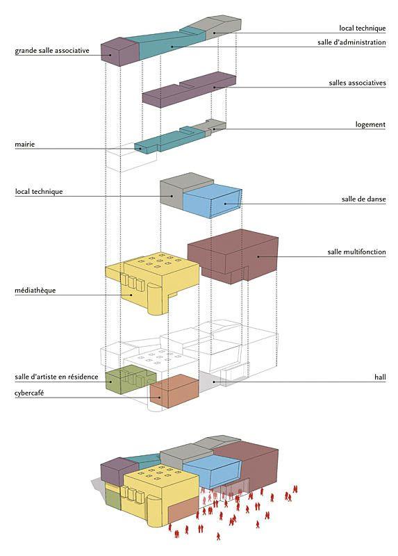 r sultat de recherche d 39 images pour organigramme programme architecture diagrams schemas. Black Bedroom Furniture Sets. Home Design Ideas