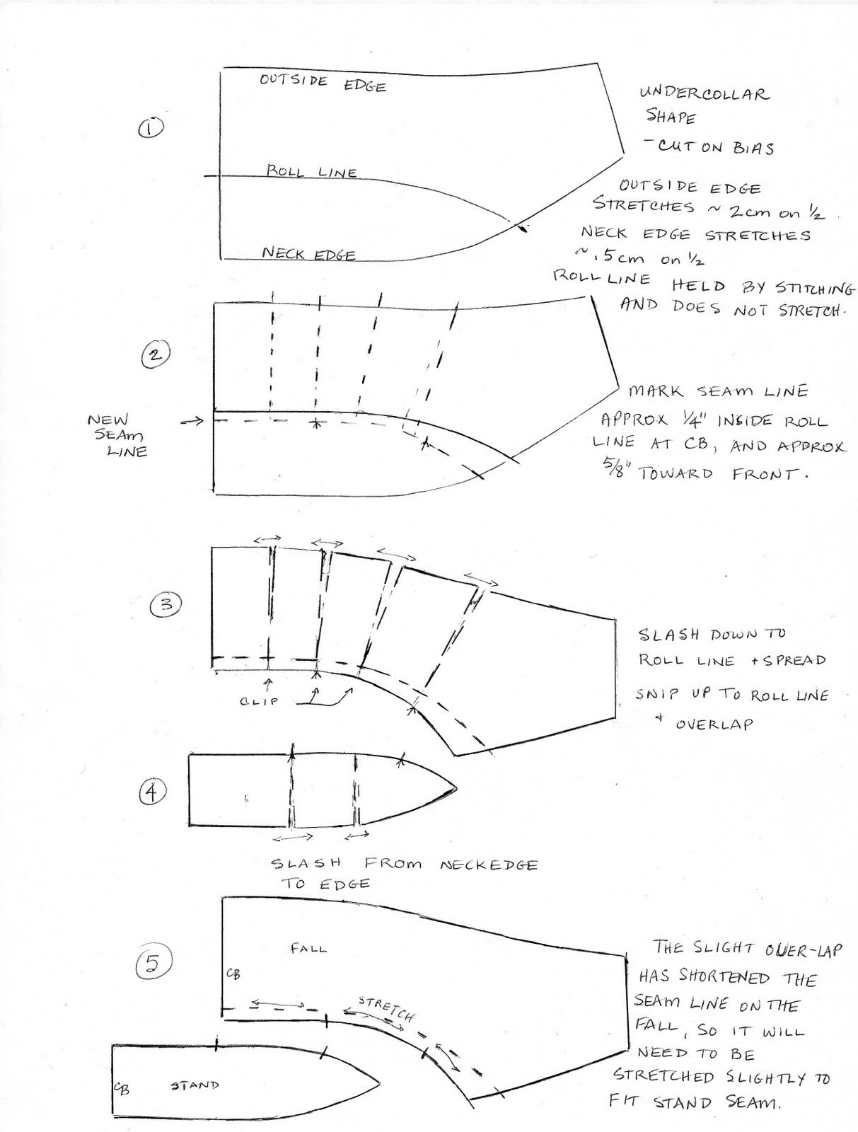 Mens jacket pattern making - Find This Pin And More On Regency Men