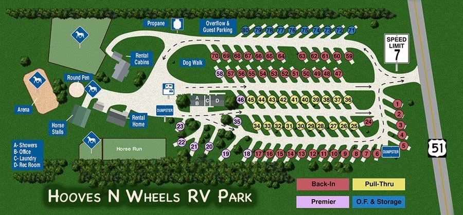 RV Park (Campground) Business Plan