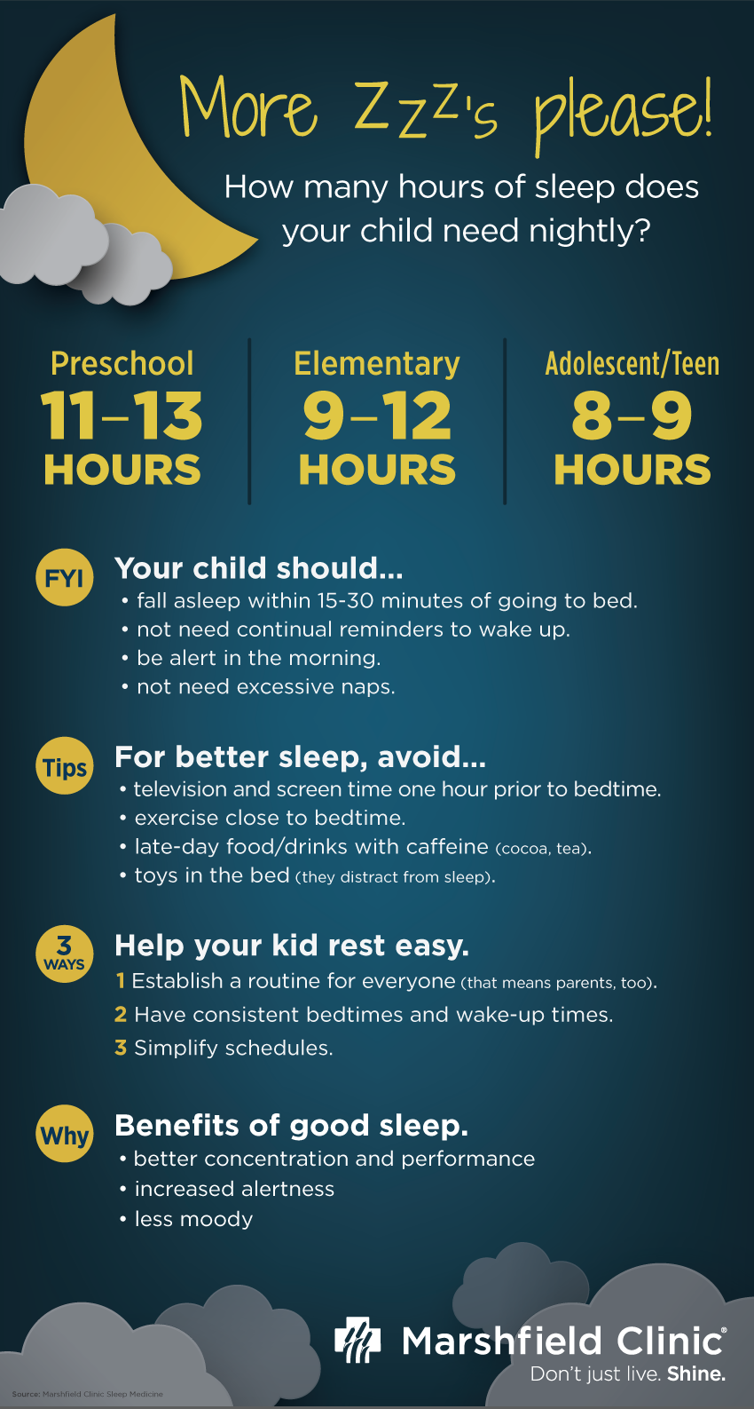 Zzzzz... How much sleep do our kids need?
