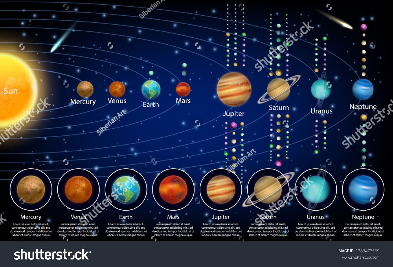 Solar System Planets And Their Moons Diagram Vector Educational Poster Scientific Infographic Presentati In 2020 Solar System Planets Solar System Astronomy Science