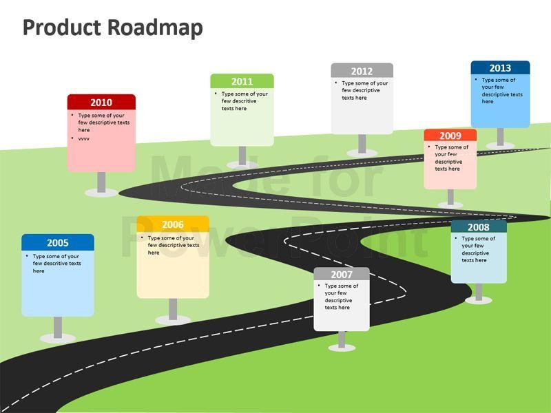 Free Powerpoint Templates Roadmap Free Powerpoint Templates Roadmap
