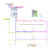 Schema De Branchement D Un Interrupteur Schema Electrique Schema Interrupteur Simple