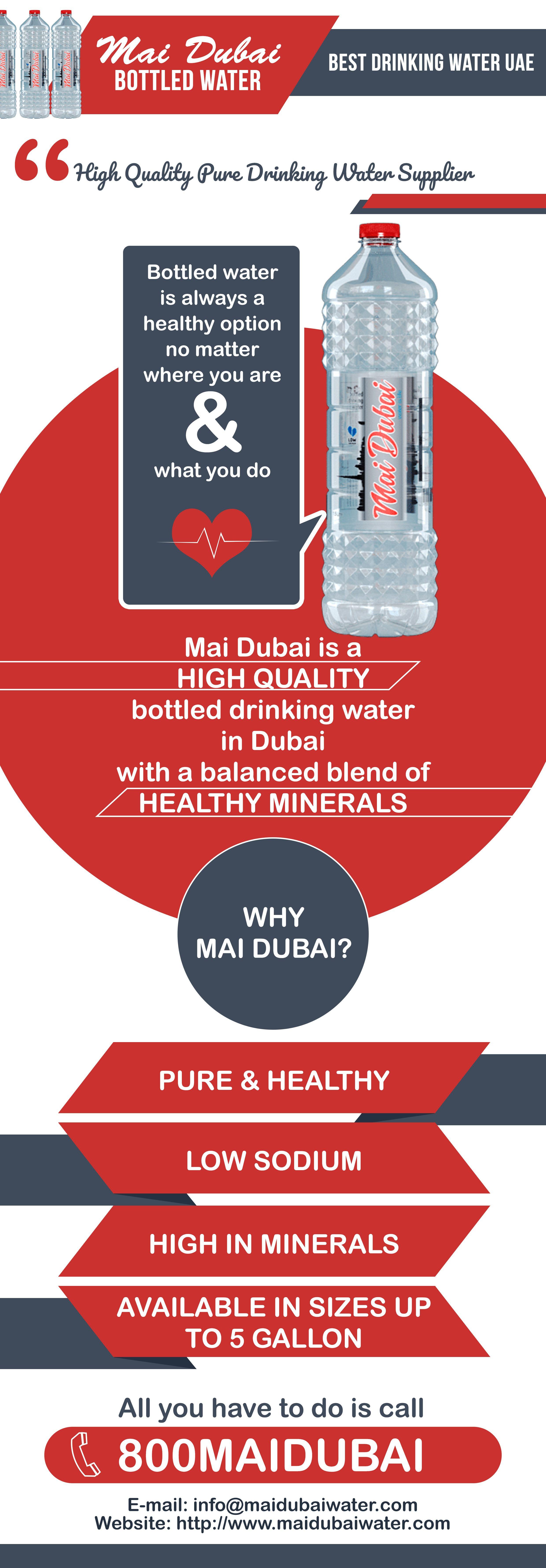 Pin by Joe McVey on Bottled Drinking Water in Dubai | Drinking water