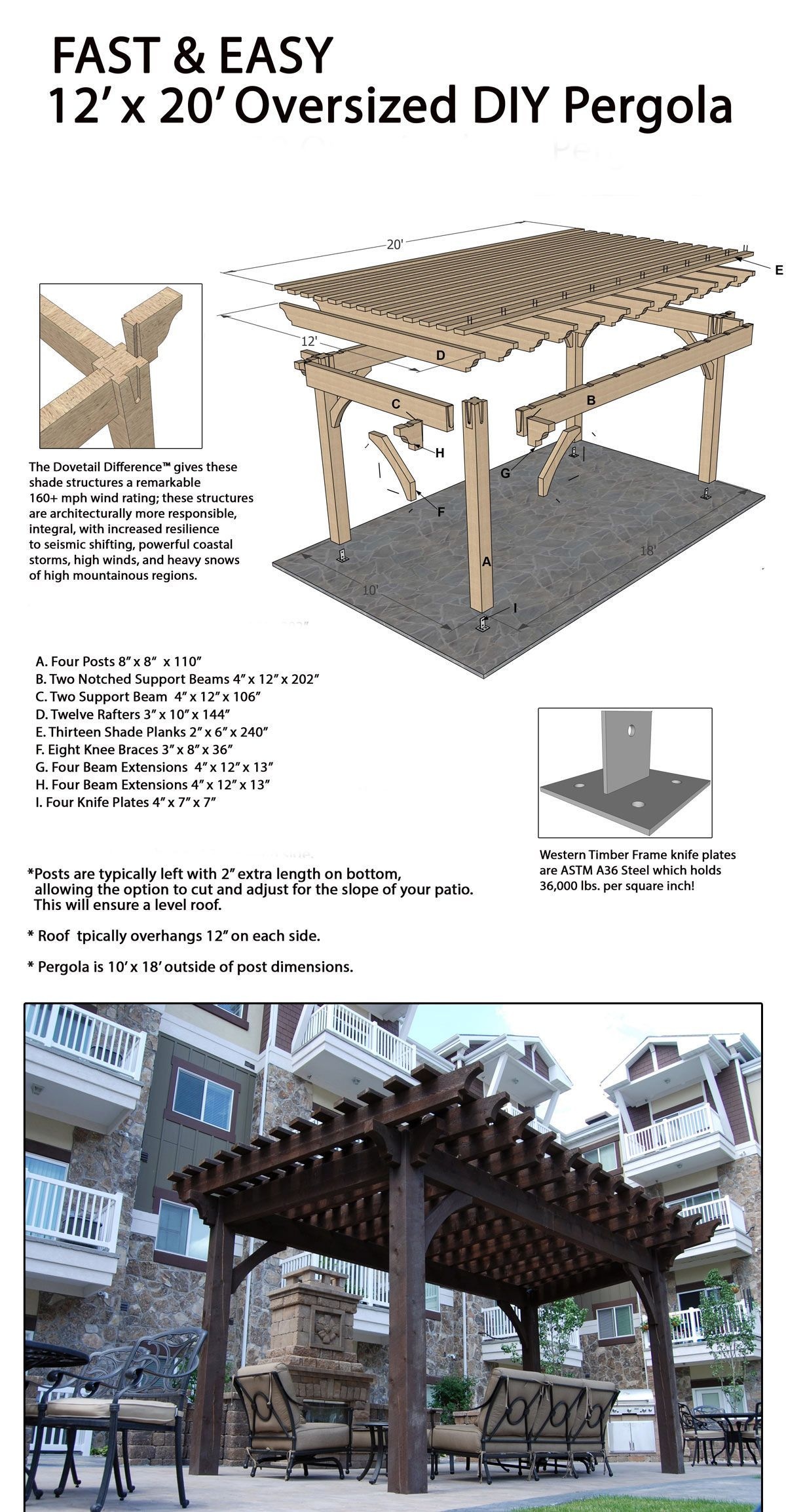 Extérieur 10 X 12 Fast And Easy Diy Pergola Outdoor Living Pinterest