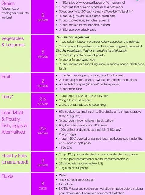 2.0 guide itsines bbg pdf kayla