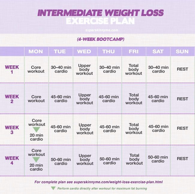 Unintentional weight loss ppt
