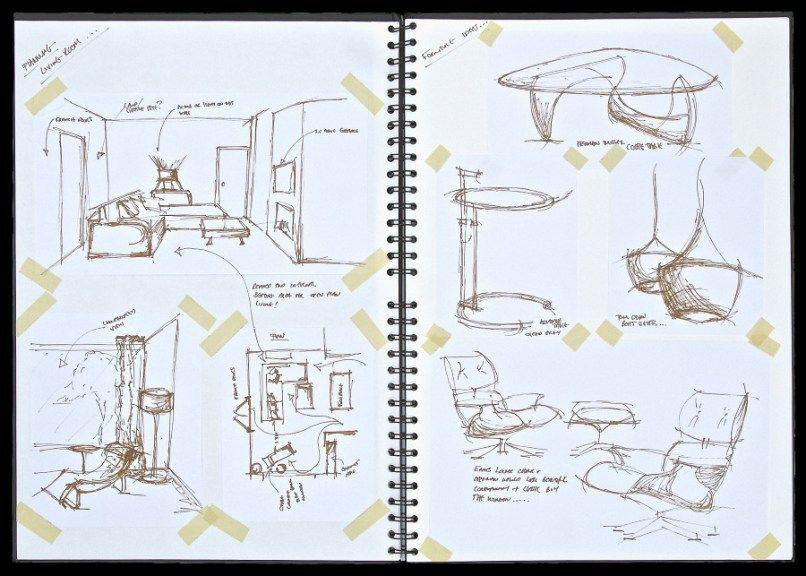 Image Result For Interior Design Sketchbook Ideas Teaching Rh Pinterest Com