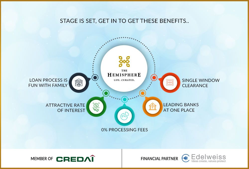 The Hemisphere #HomeLoan Mela 2017 Stage is set, Get in to Get following benefits.... * 0% Processing Fees * Attractive Rate of Interest * Single Window Clearance * Leading Banks @ one place * Loan process is fun with family