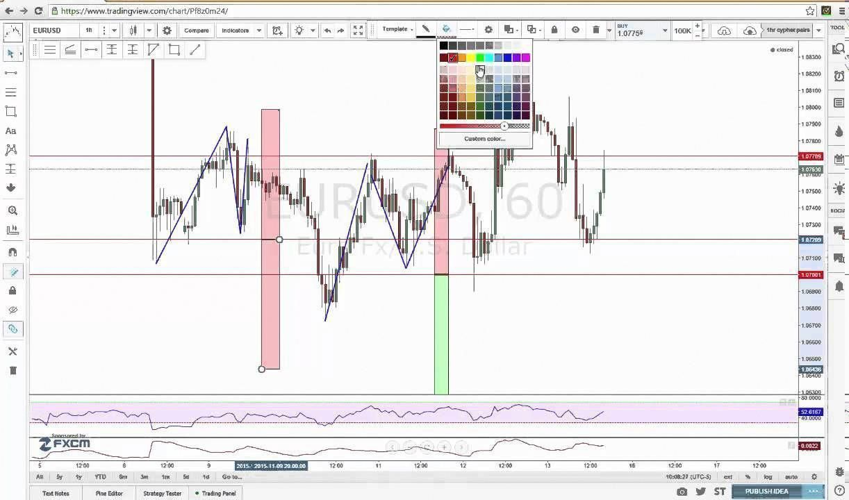 Forex Scalping Easyforextrading Forex Trading Trading