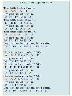 Image Result For Piano Sheet Music With Letters Pop Songs With
