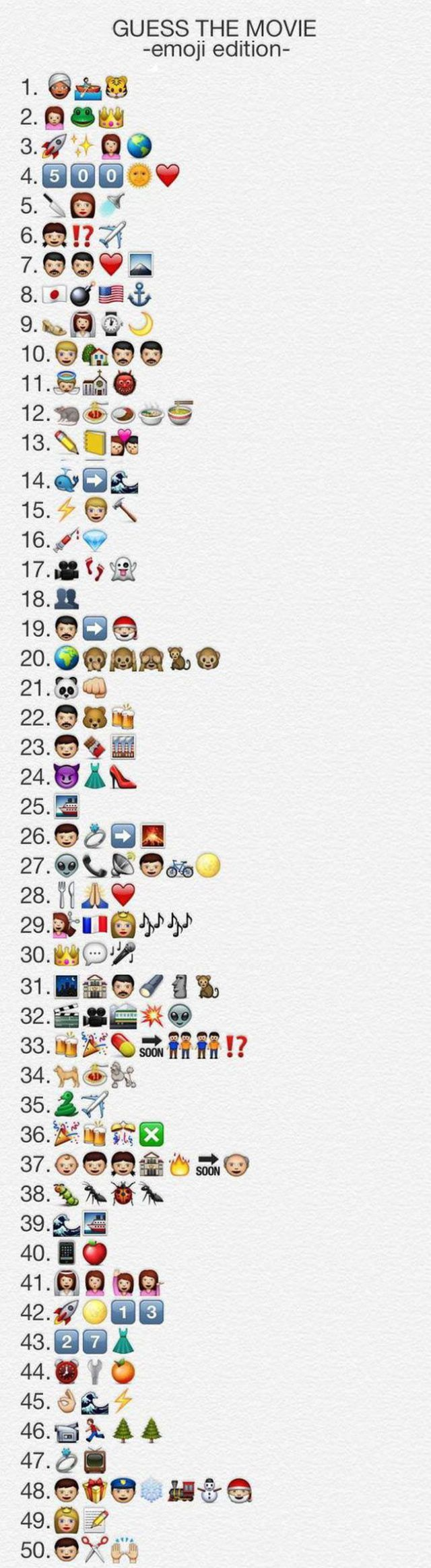Emoji Interpretations Of 50 Movies 2 Pics Guess The Movie Guess The Emoji Emoji Quiz