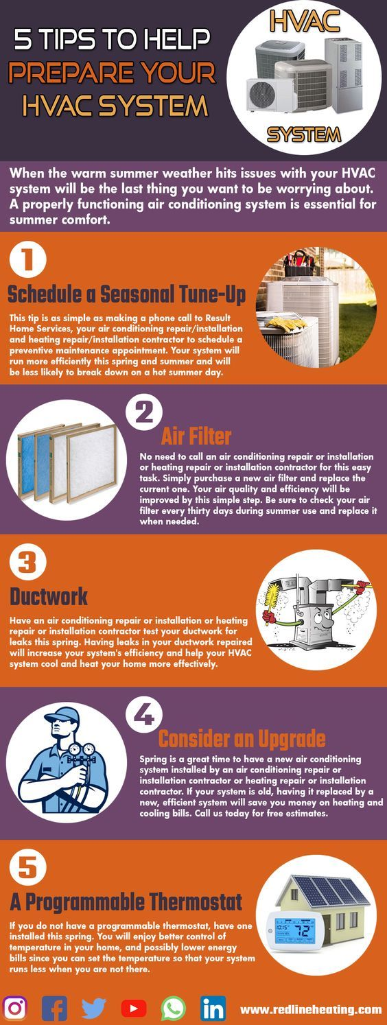 Tips To Help Prepare Your Hvac System Infographic Hvacsystem