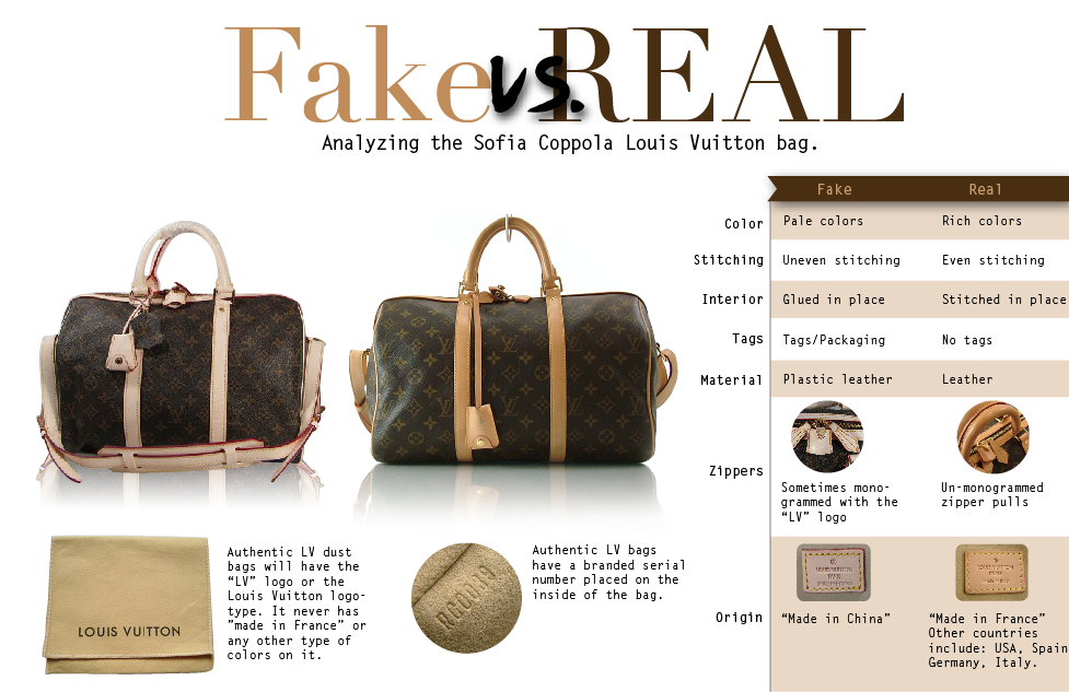 Distinguishing Between A Fake And Real Lv Handbag