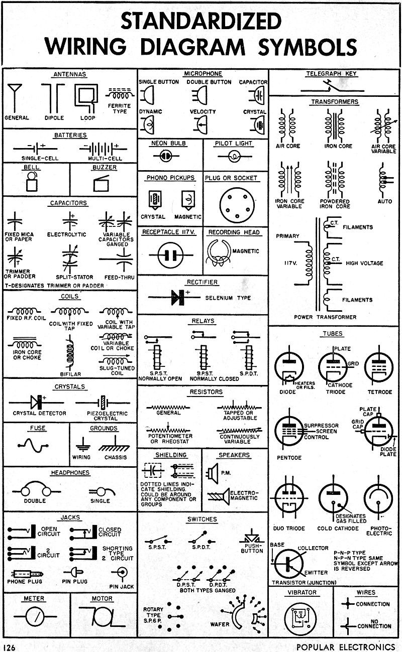 picture gm wiring diagram legend switch wiring diagram symbol ...  pinterest
