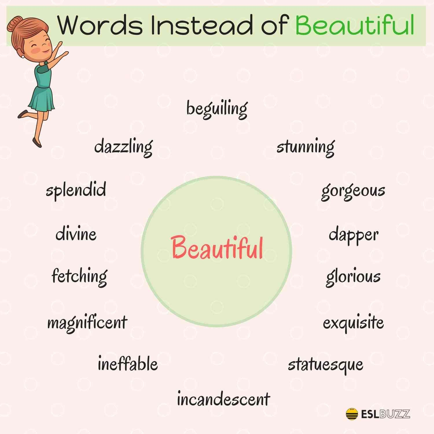 Different languages to say beautiful