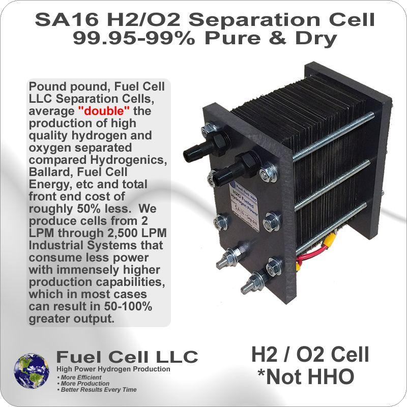HHO Separation Cell (Electrolyzer) HHO, Hydrogen on Demand