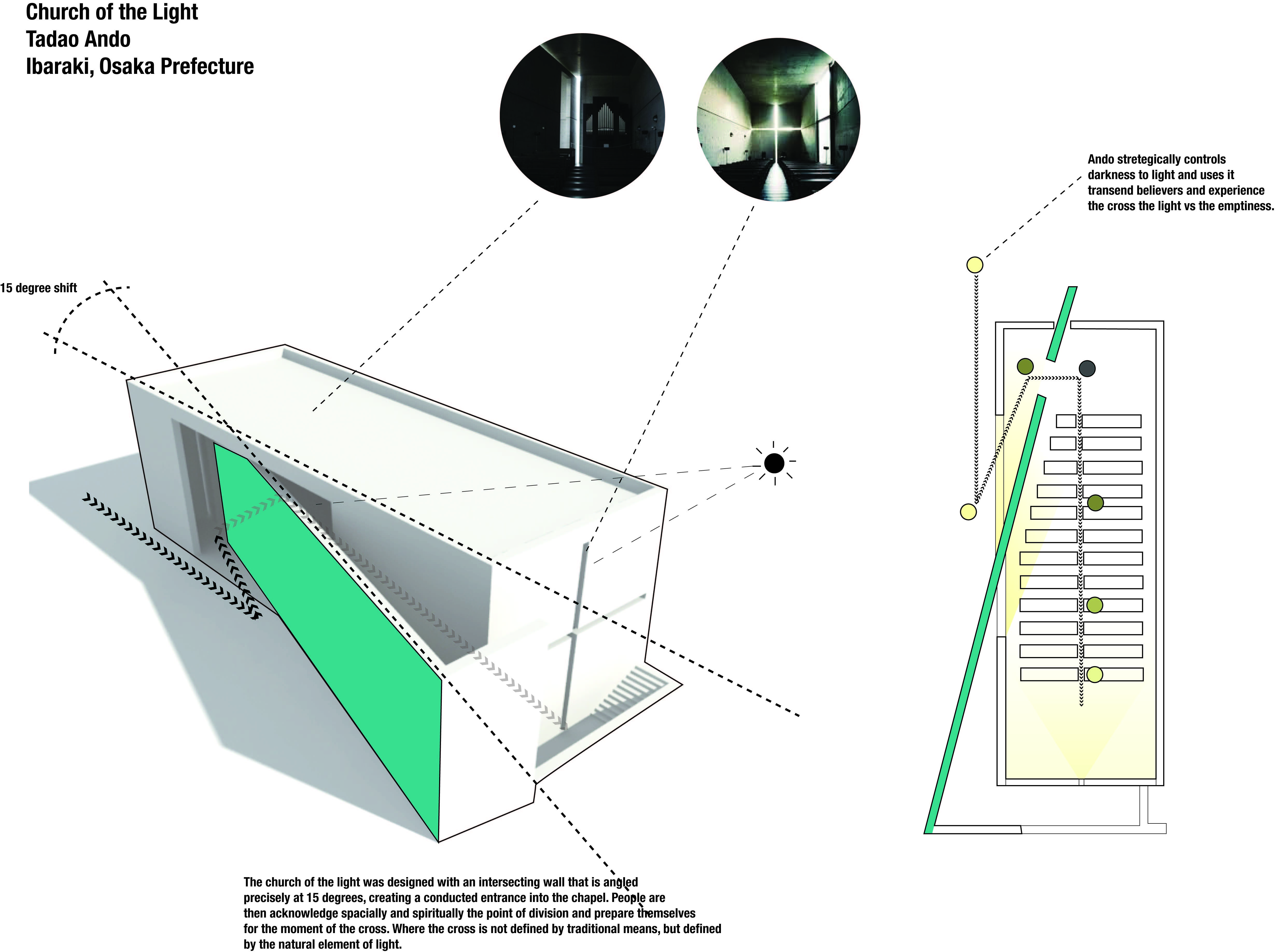 Church of the Light Diagram  USCAAUF11 Anita W | Arch