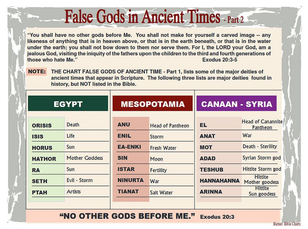 False S Of Ancient Times 2 Barnes Charts Org