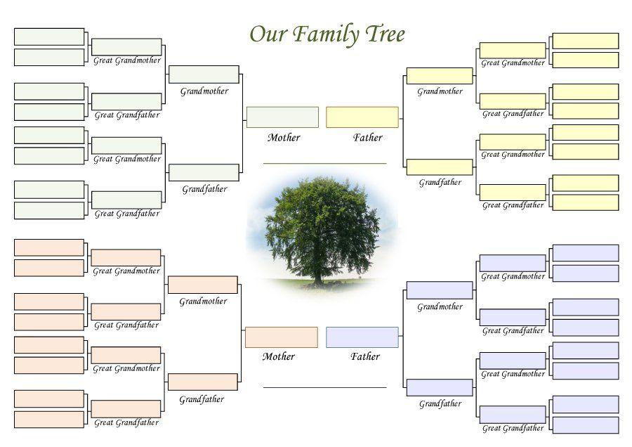 41 Free Family Tree Templates Word Excel Pdf ᐅ Free Family