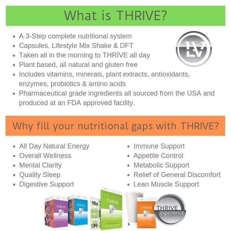 Www Tammyk289 Thrive123 Com What Is Thrive Thrive Experience Thrive