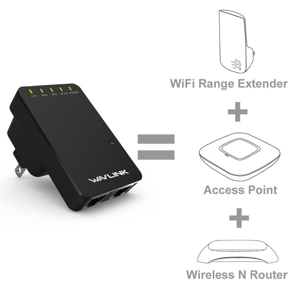 Wavlink 300Mbps N300 Mini Portable WiFi Router/Access Point ...