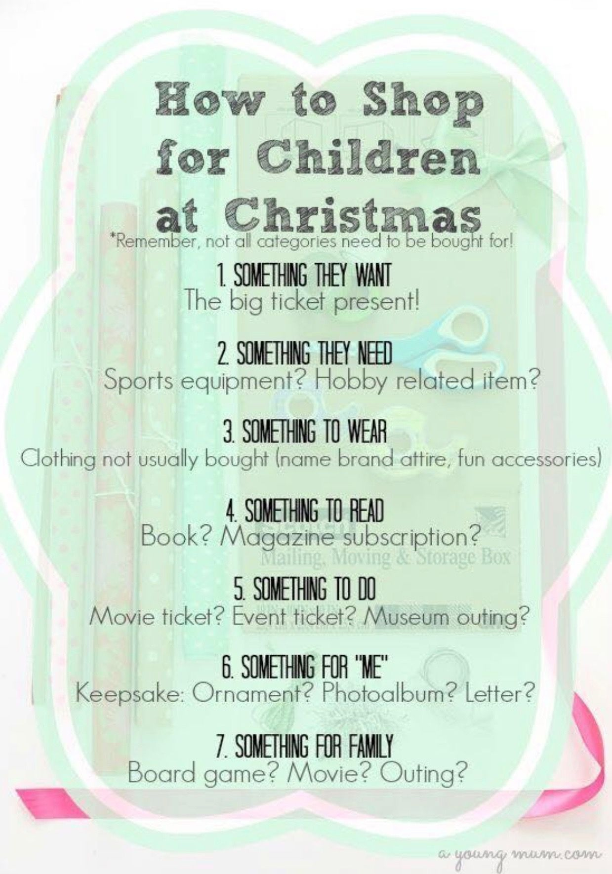 Kind of a cool idea. I always go haywire when Christmas shopping ...