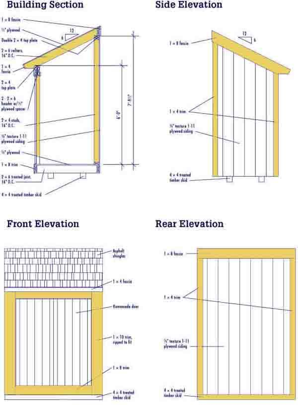 Free lean to shed building plans family community for Lean to plans free