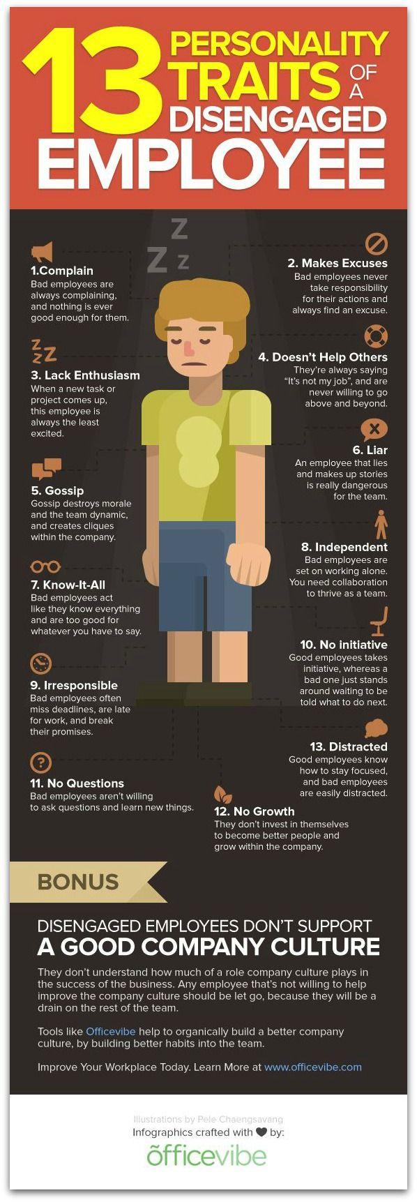 Six Characteristics of a Solid Employee