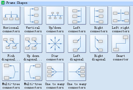 Frameshapes Png 455 310 Organizational Chart Org Chart Chart