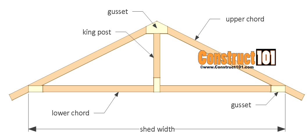 12x16 Shed Plans Gable Design Construct101 Shed Plans Shed Plans 12x16 Diy Shed Plans