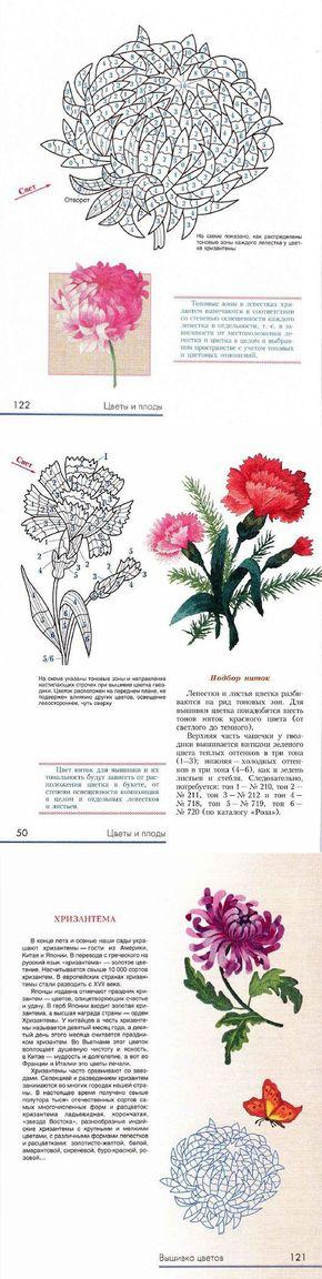 ВЫШИВКА(цветы) | Вышивка монограммы, Узор для вышивки ...