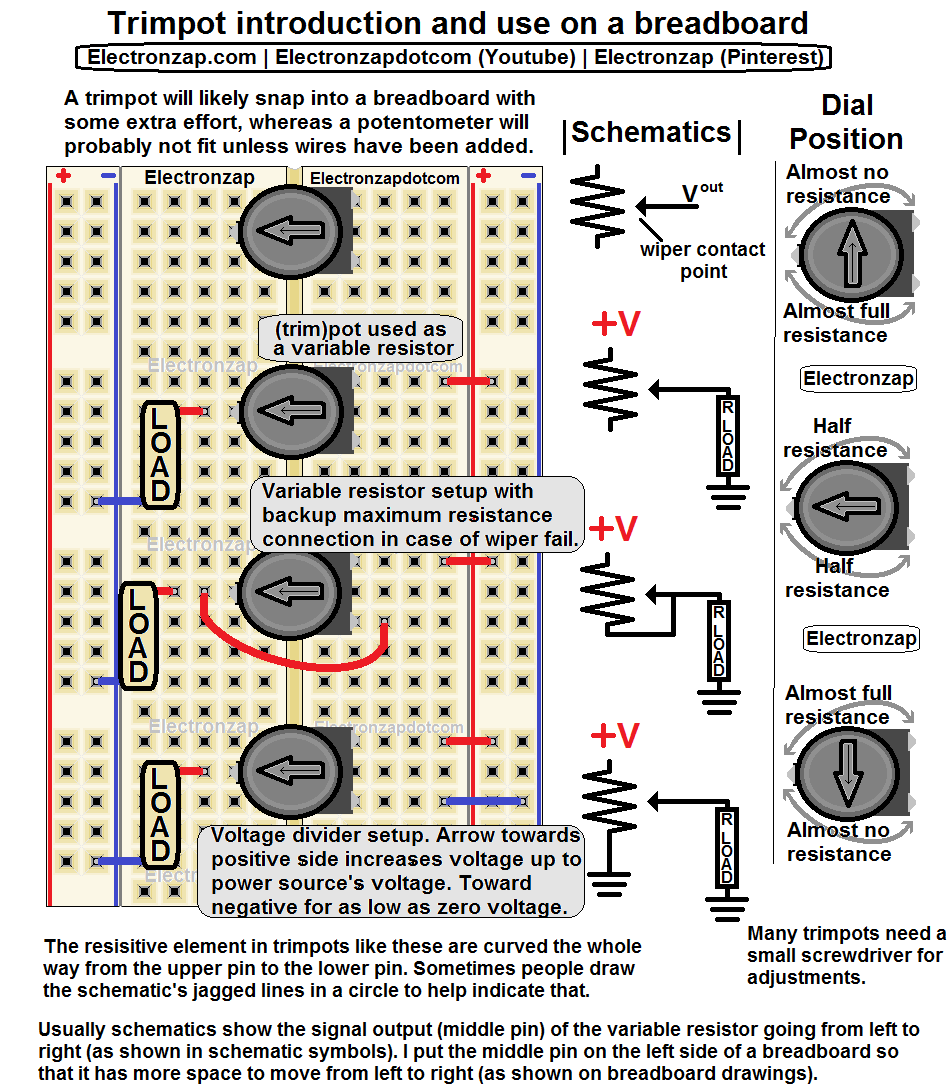 Electronics trimpot introduction and insertion into a breadboard diagram. I  show how to wire the