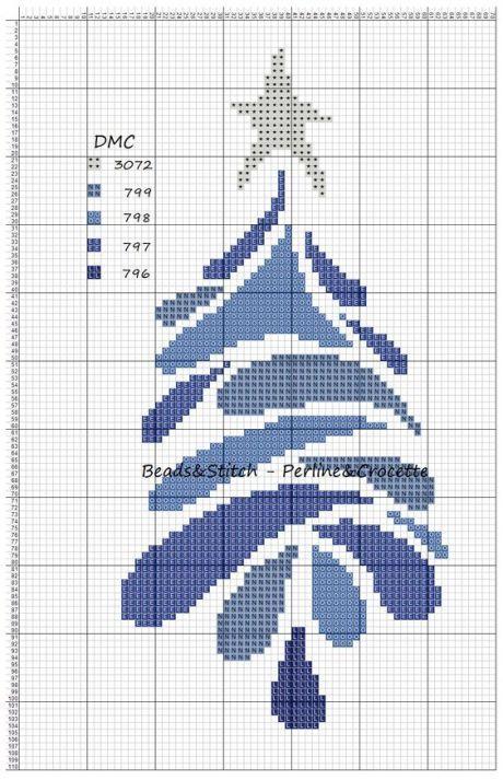 Вышивка   Christmas trees   Pinterest   Punto de cruz, Puntos y Navidad