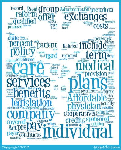 Here Is A Glossary Of 16 Health Insurance Terms To Know Health