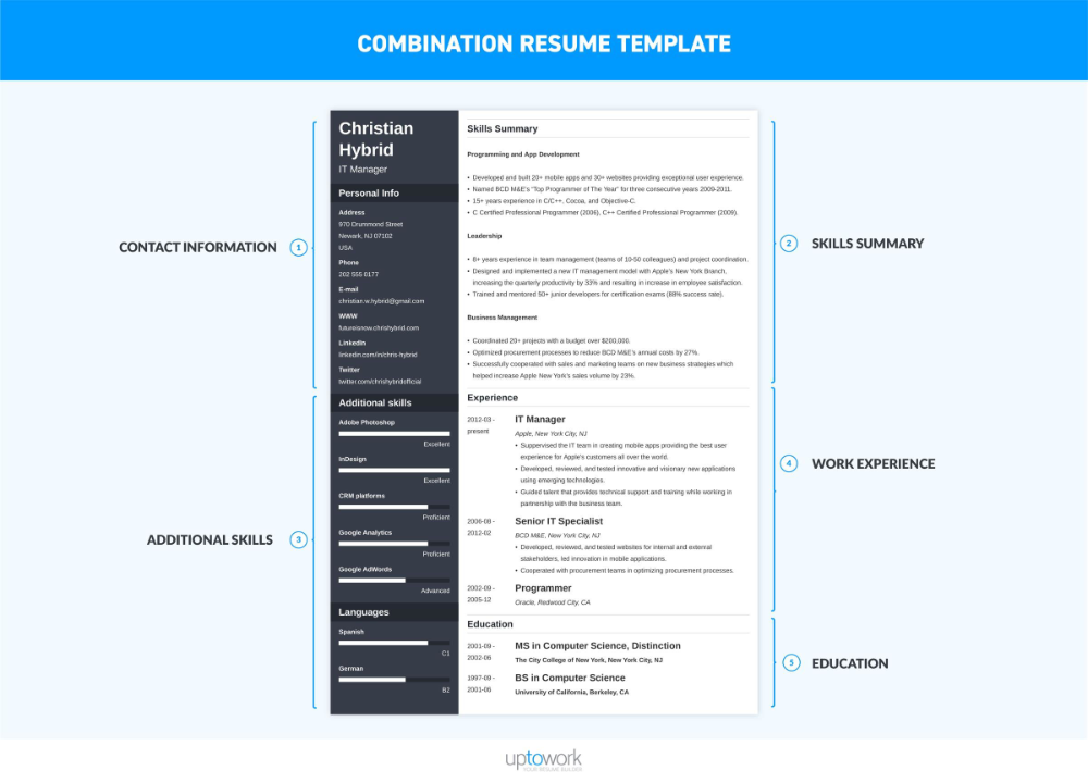 Combination Resume (Template & 5+ Hybrid Examples) in 2020